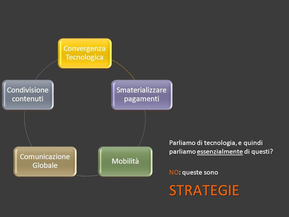 STRATEGIE Convergenza Tecnologica Smaterializzare pagamenti Mobilità