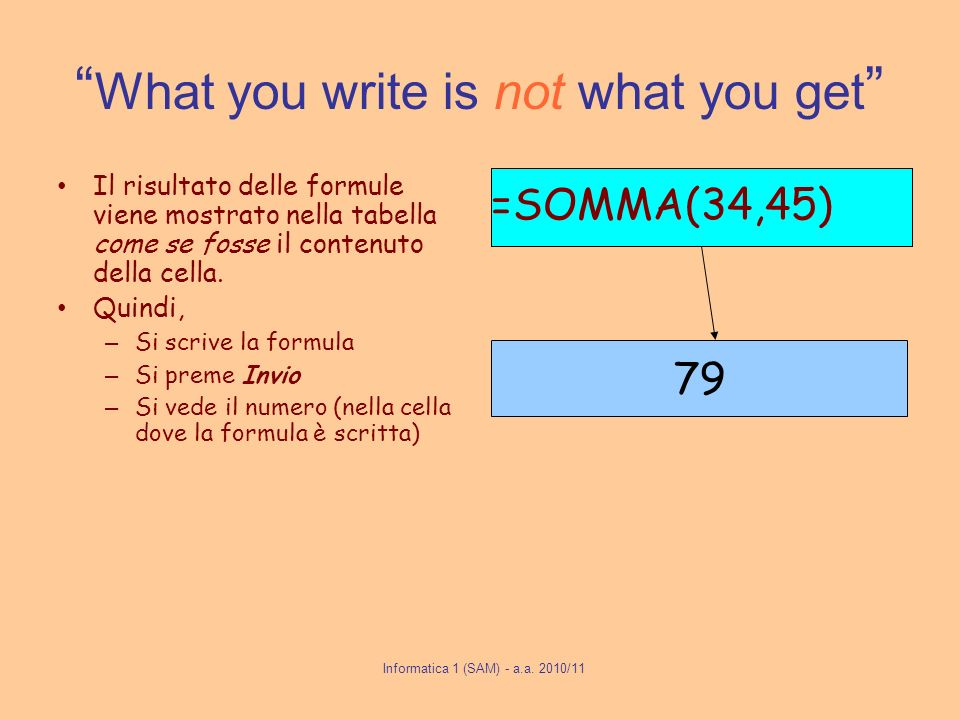 What you write is not what you get