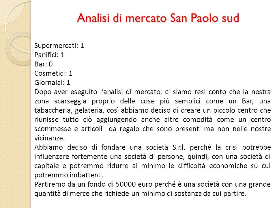 Analisi di mercato San Paolo sud