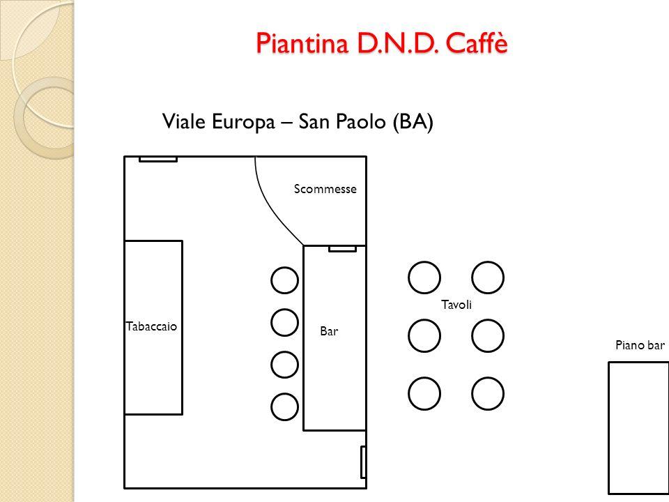 Piantina D.N.D. Caffè Viale Europa – San Paolo (BA) Scommesse Tavoli
