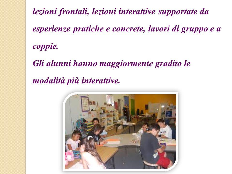 lezioni frontali, lezioni interattive supportate da esperienze pratiche e concrete, lavori di gruppo e a coppie.