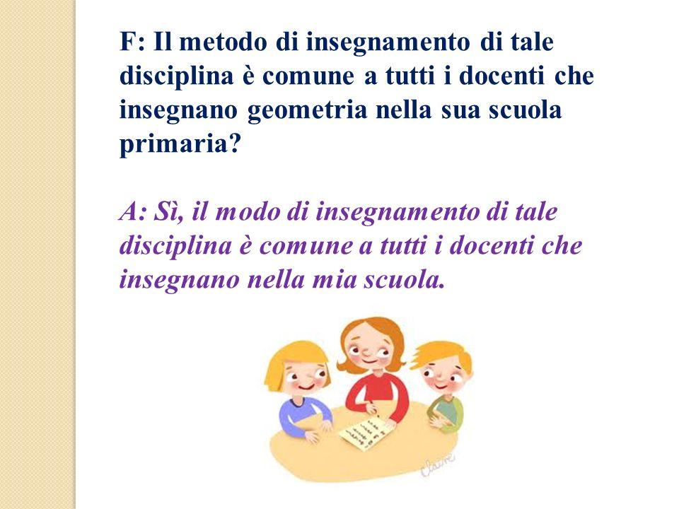 F: Il metodo di insegnamento di tale disciplina è comune a tutti i docenti che insegnano geometria nella sua scuola primaria