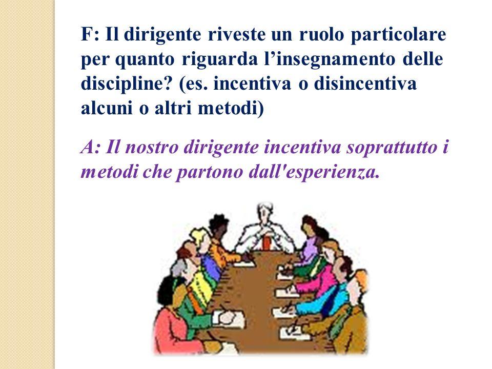 F: Il dirigente riveste un ruolo particolare per quanto riguarda l'insegnamento delle discipline (es. incentiva o disincentiva alcuni o altri metodi)