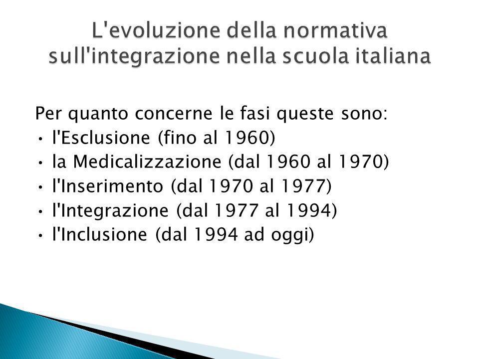 L evoluzione della normativa sull integrazione nella scuola italiana