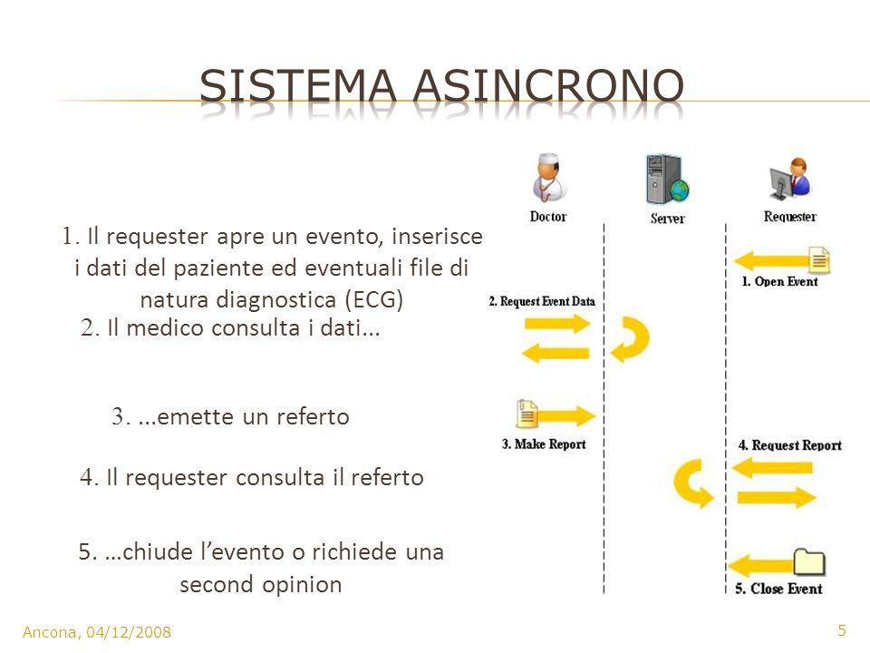 sistema Asincrono 1. Il requester apre un evento, inserisce i dati del paziente ed eventuali file di natura diagnostica (ECG)