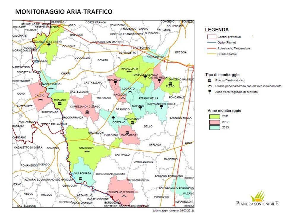 MONITORAGGIO ARIA-TRAFFICO