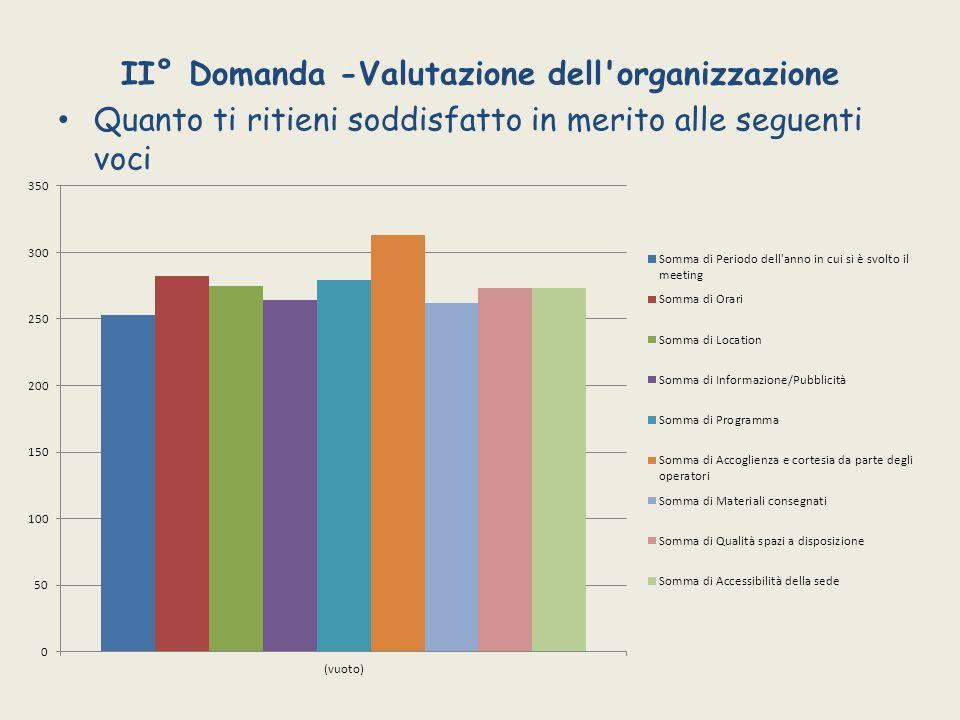 II° Domanda -Valutazione dell organizzazione