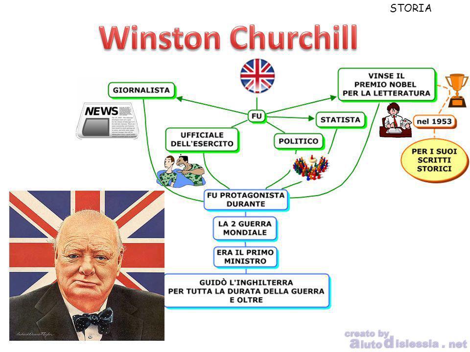 STORIA Winston Churchill
