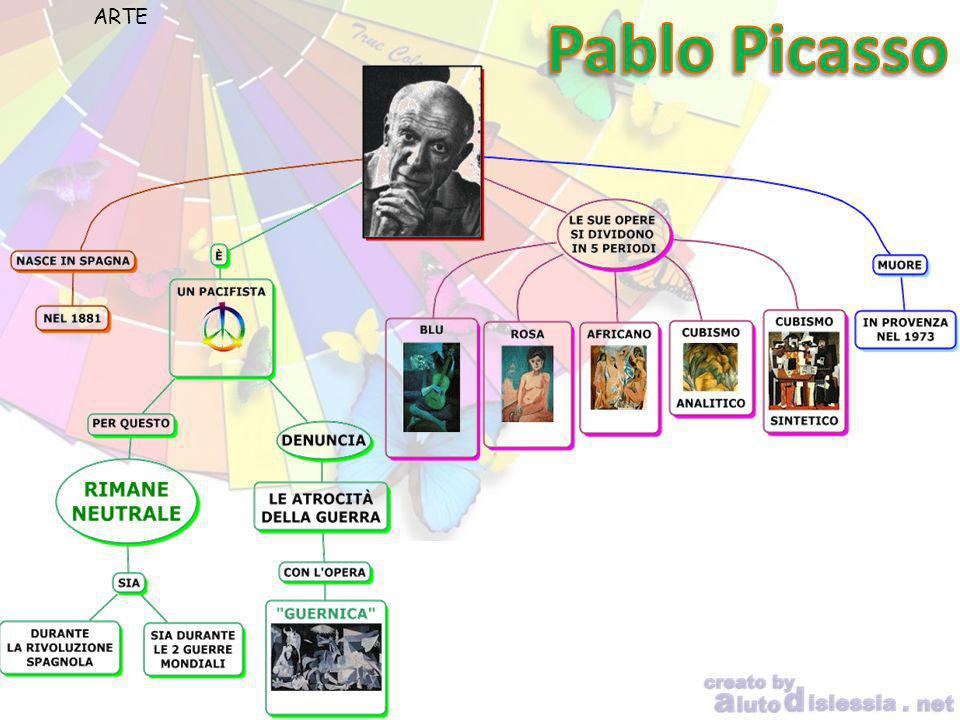 Pablo Picasso ARTE