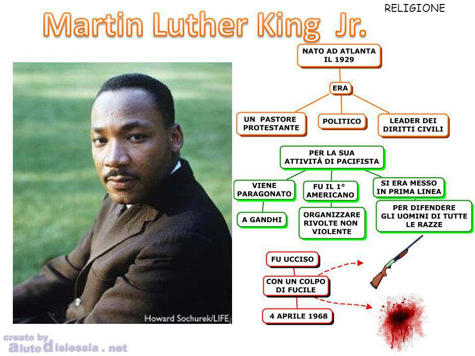 Martin Luther King Jr. RELIGIONE
