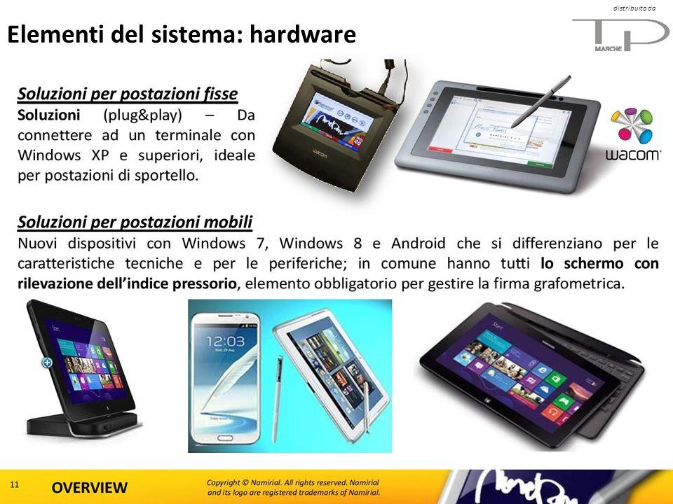 Elementi del sistema: hardware