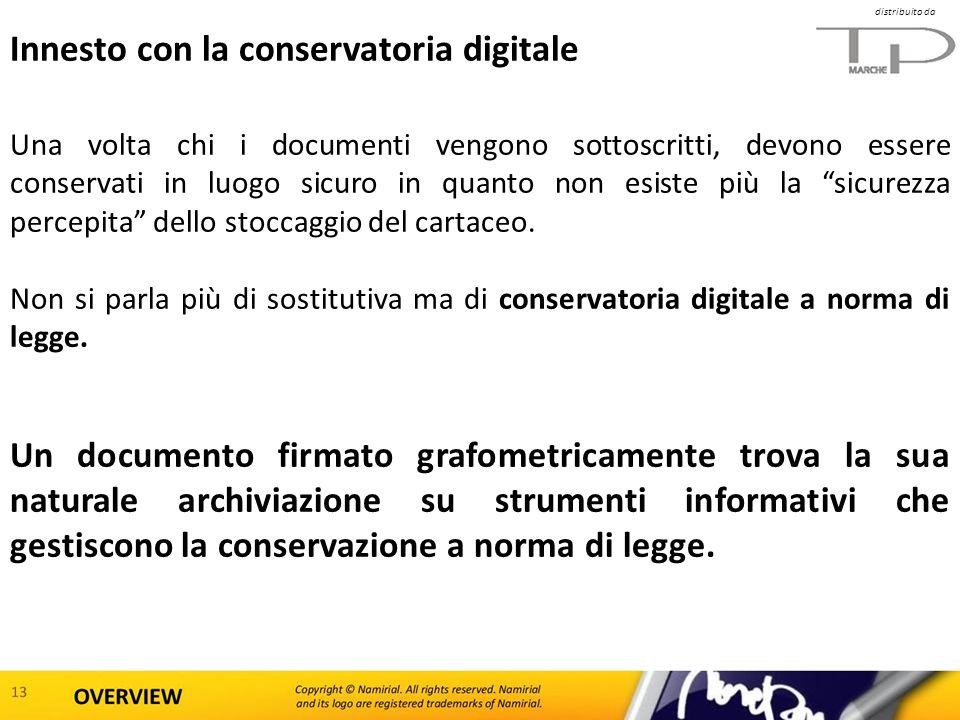 Innesto con la conservatoria digitale