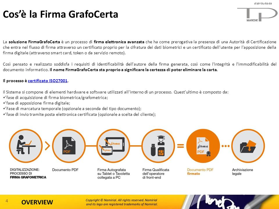 Cos'è la Firma GrafoCerta