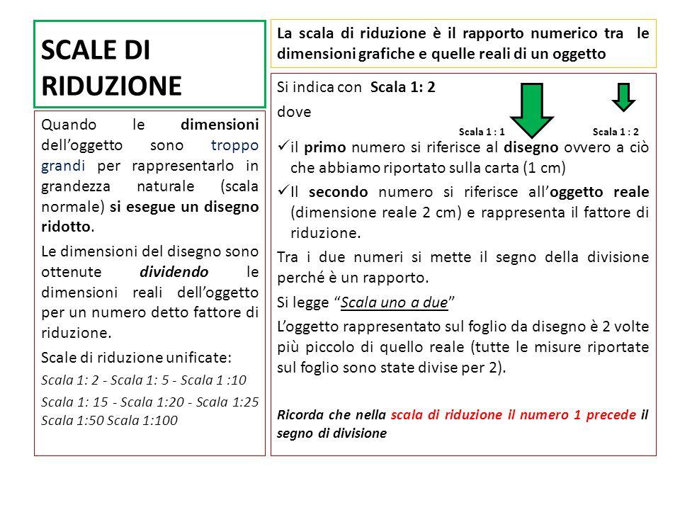 SCALE DI RIDUZIONE La scala di riduzione è il rapporto numerico tra le dimensioni grafiche e quelle reali di un oggetto.