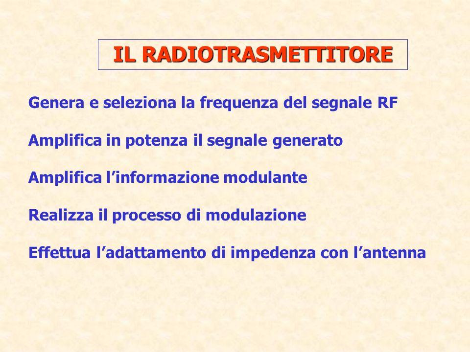 IL RADIOTRASMETTITORE