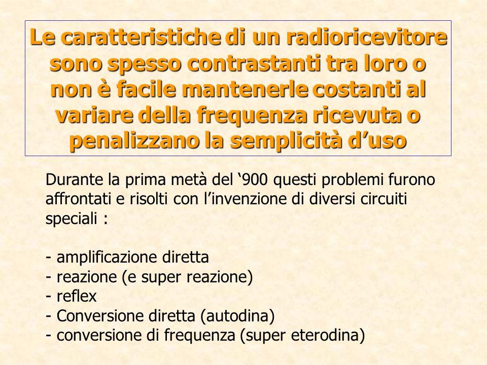 Le caratteristiche di un radioricevitore