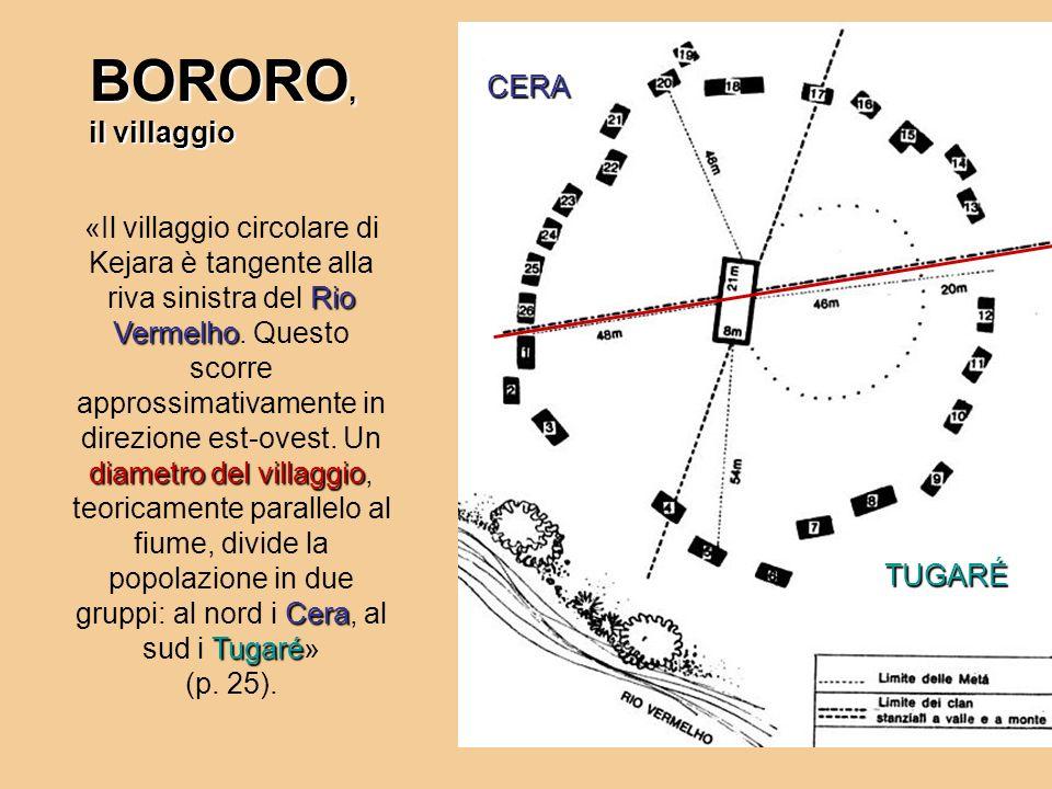 BORORO, il villaggio CERA