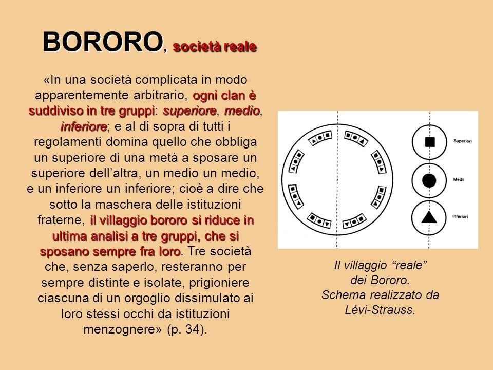 BORORO, società reale