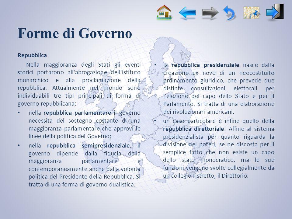 Forme di Governo Repubblica