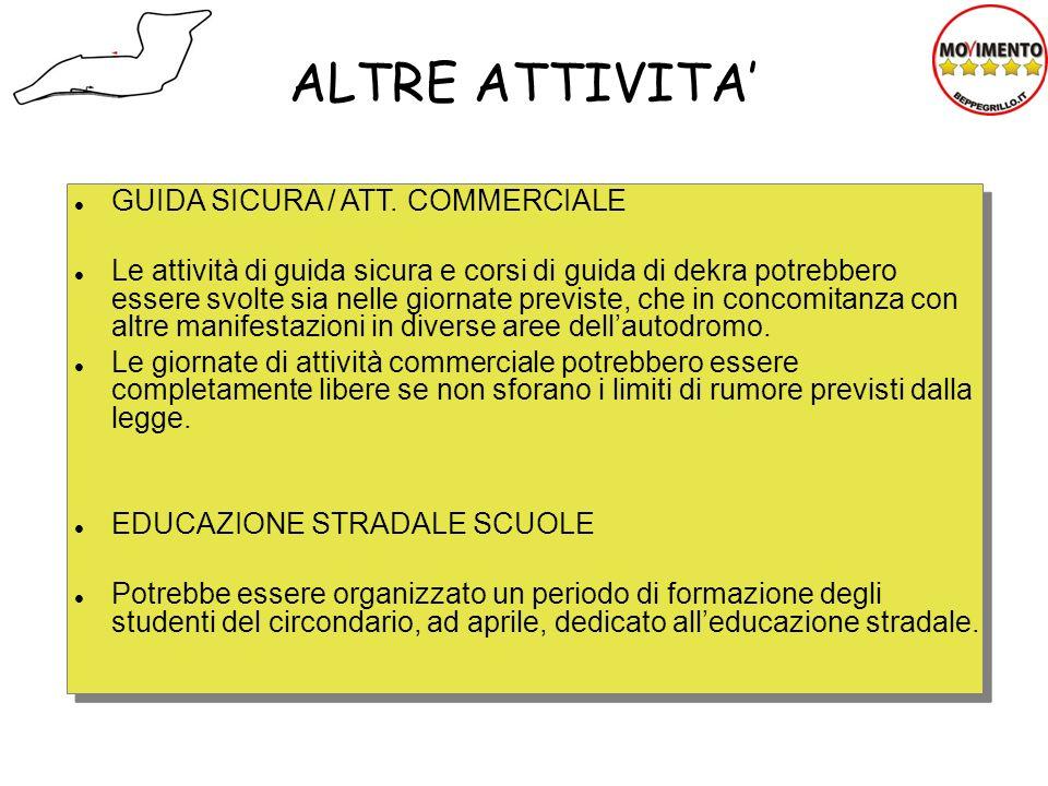 ALTRE ATTIVITA' GUIDA SICURA / ATT. COMMERCIALE