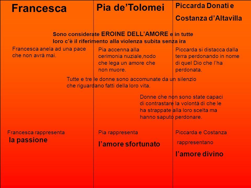 Francesca Pia de'Tolomei Piccarda Donati e Costanza d'Altavilla