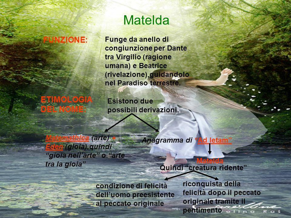 Matelda FUNZIONE: ETIMOLOGIA DEL NOME:
