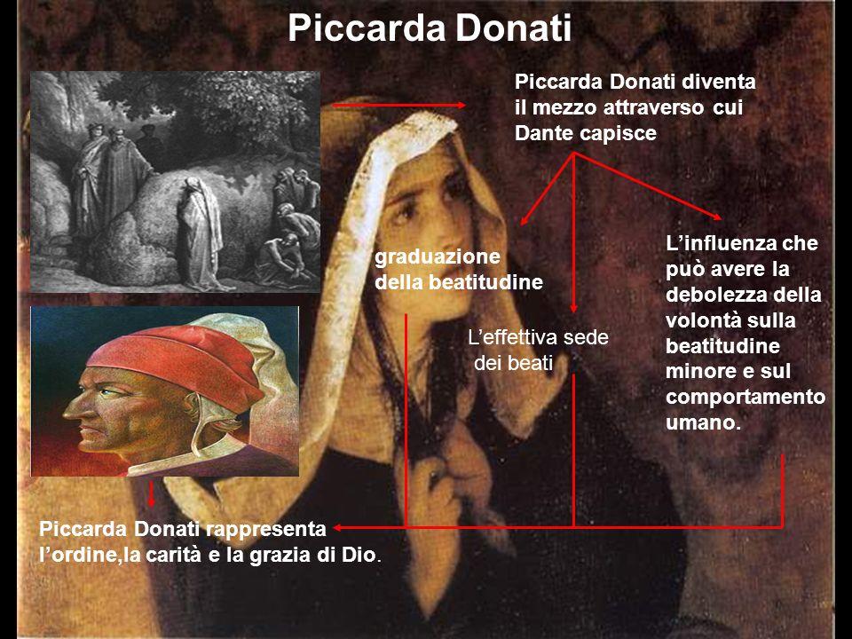 Piccarda Donati Piccarda Donati diventa il mezzo attraverso cui Dante capisce.