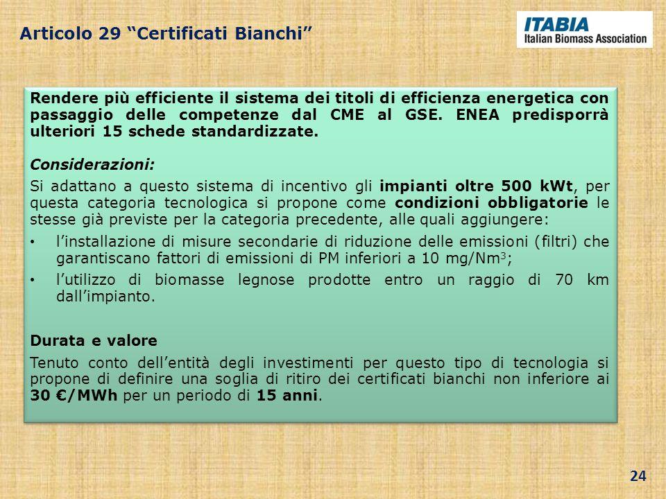 Articolo 29 Certificati Bianchi