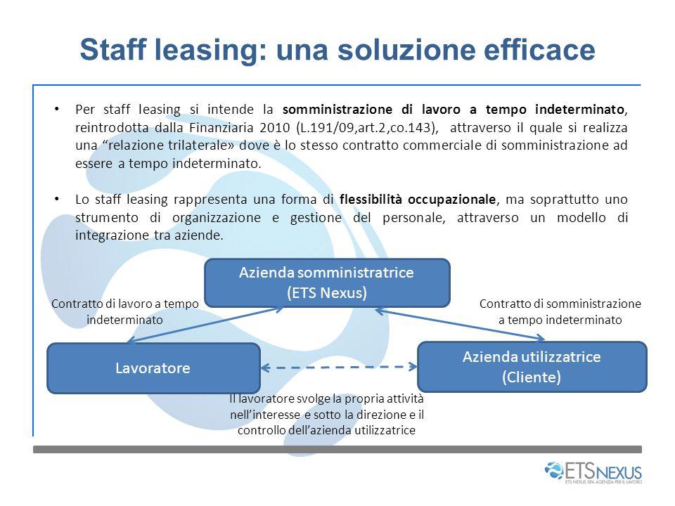 Staff leasing: una soluzione efficace