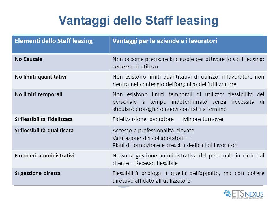 Vantaggi dello Staff leasing