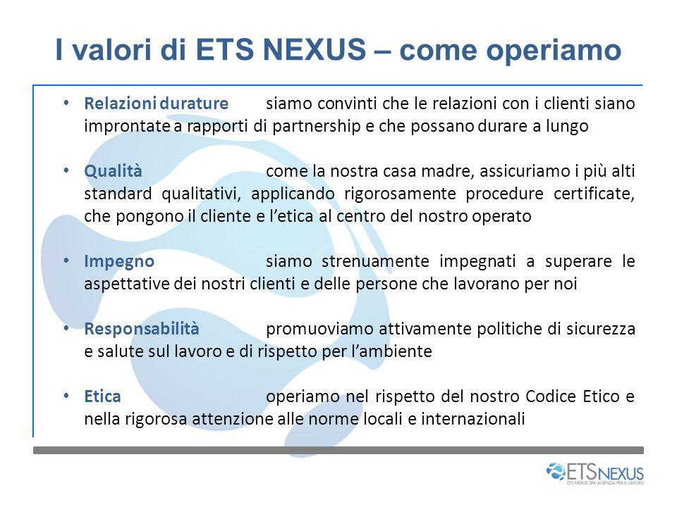 I valori di ETS NEXUS – come operiamo
