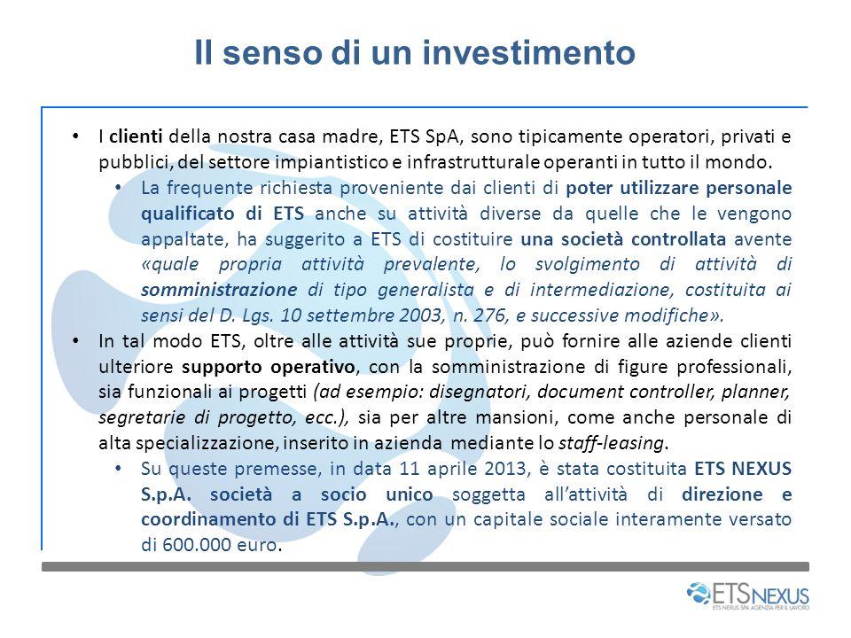 Il senso di un investimento