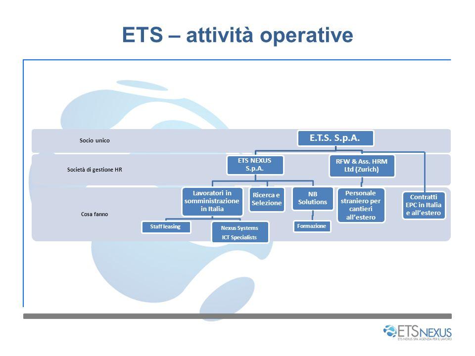 ETS – attività operative