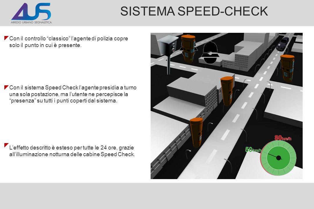 SISTEMA SPEED-CHECK Con il controllo classico l'agente di polizia copre solo il punto in cui è presente.