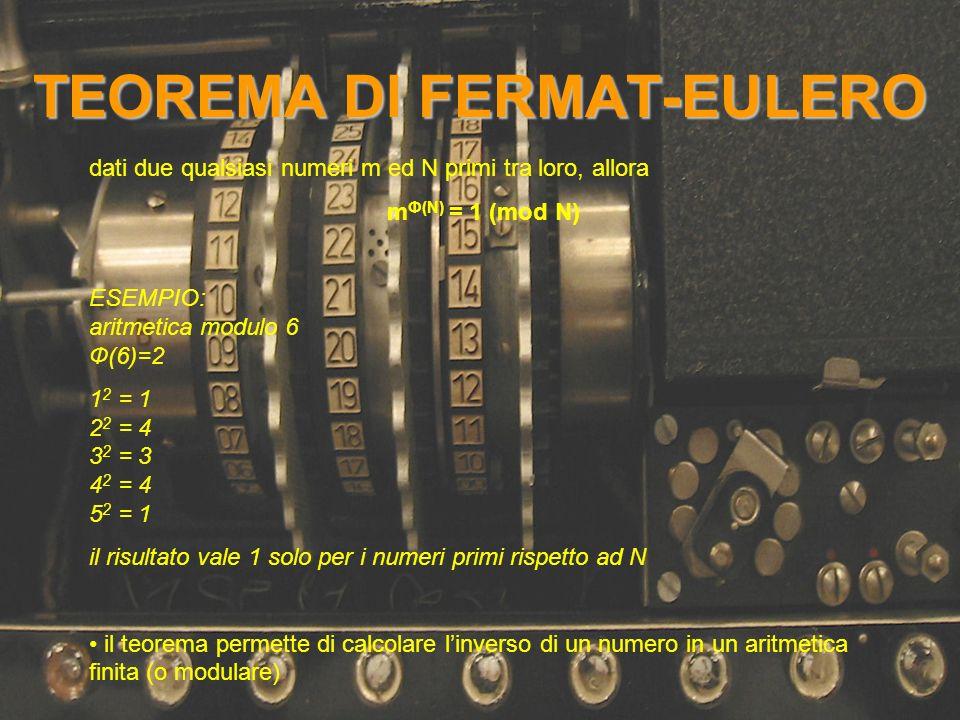 TEOREMA DI FERMAT-EULERO