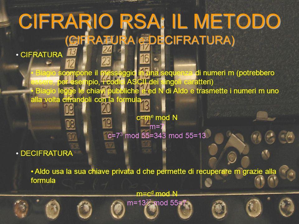 CIFRARIO RSA: IL METODO (CIFRATURA e DECIFRATURA)