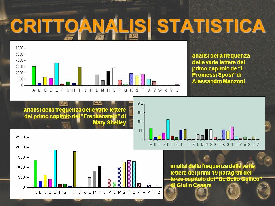 CRITTOANALISI STATISTICA