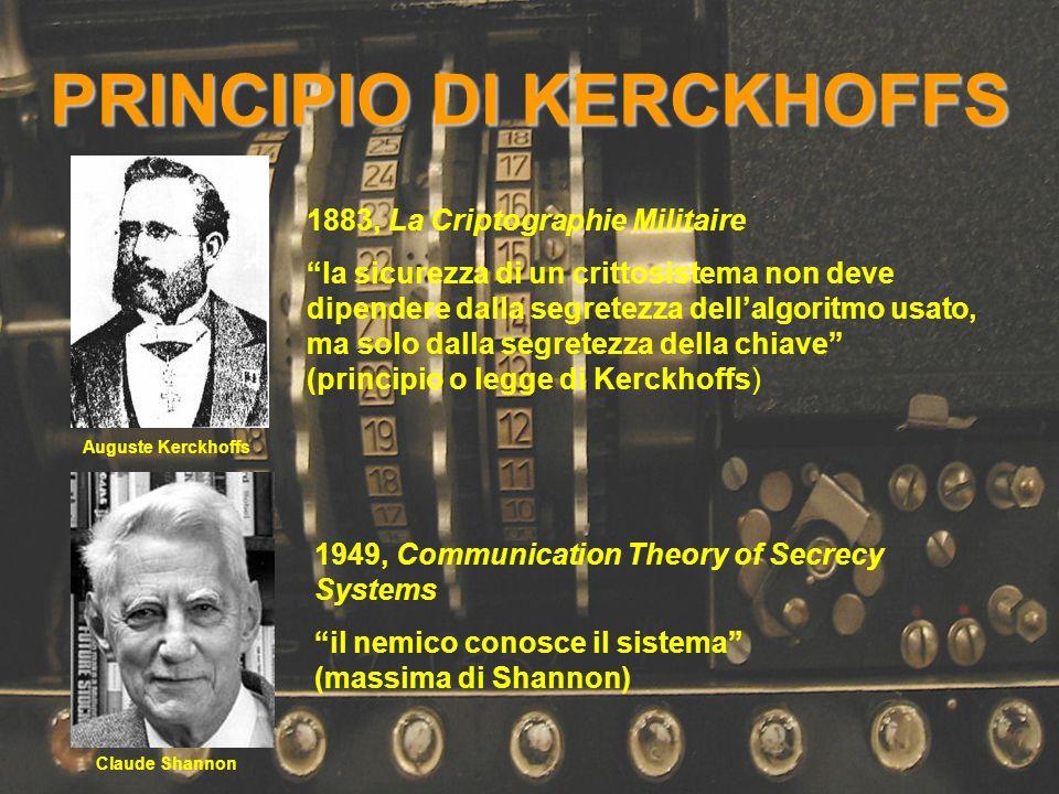 PRINCIPIO DI KERCKHOFFS