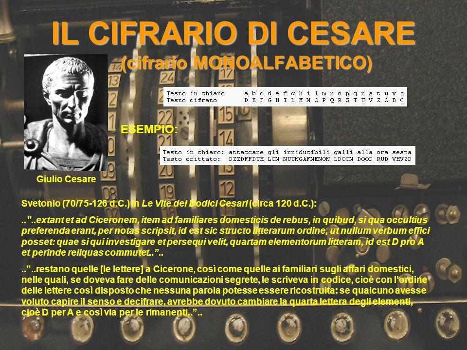 IL CIFRARIO DI CESARE (cifrario MONOALFABETICO)