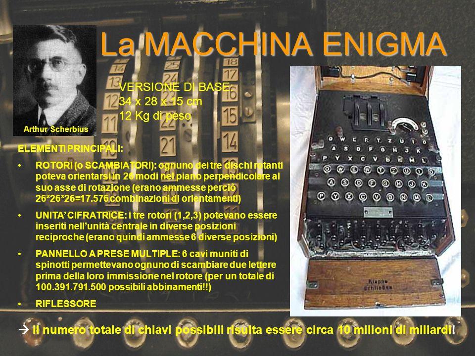 La MACCHINA ENIGMA VERSIONE DI BASE: 34 x 28 x 15 cm 12 Kg di peso