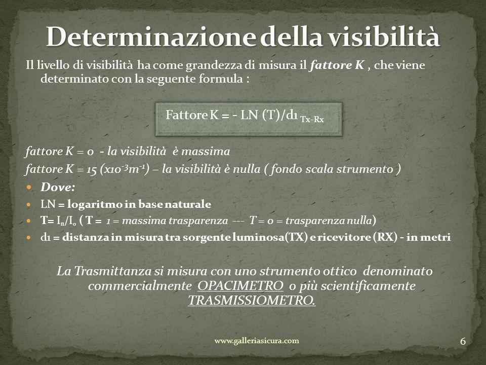 Determinazione della visibilità