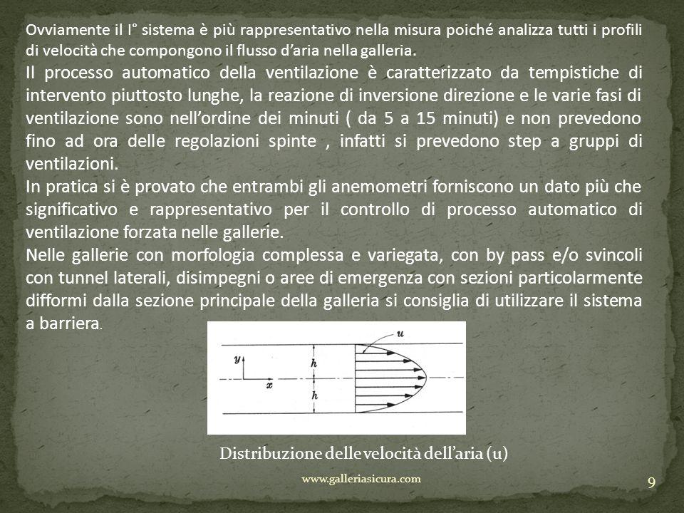 Ovviamente il I° sistema è più rappresentativo nella misura poiché analizza tutti i profili di velocità che compongono il flusso d'aria nella galleria.
