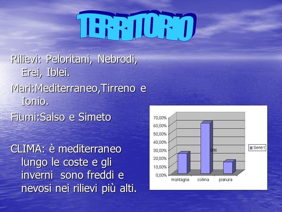 TERRITORIO Rilievi: Peloritani, Nebrodi, Erei, Iblei.