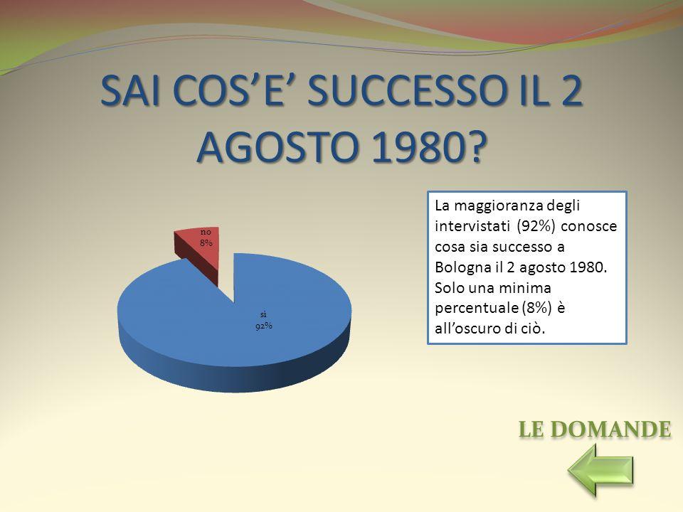 SAI COS'E' SUCCESSO IL 2 AGOSTO 1980