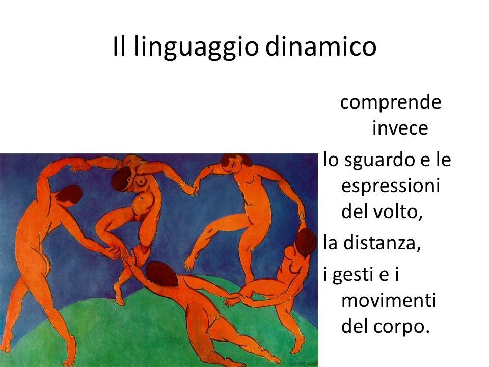 Il linguaggio dinamico