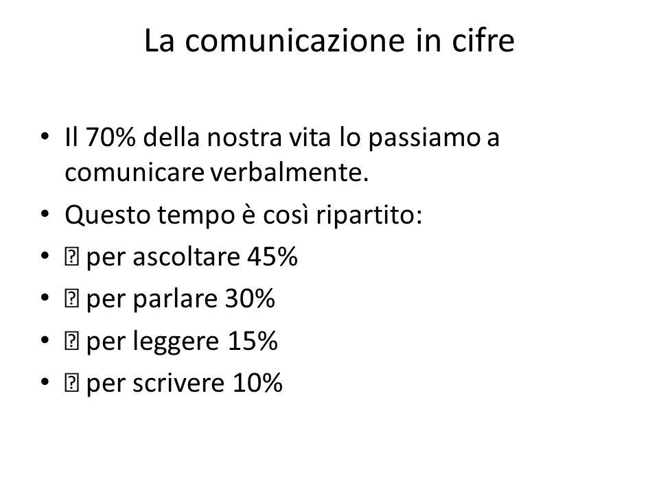 La comunicazione in cifre