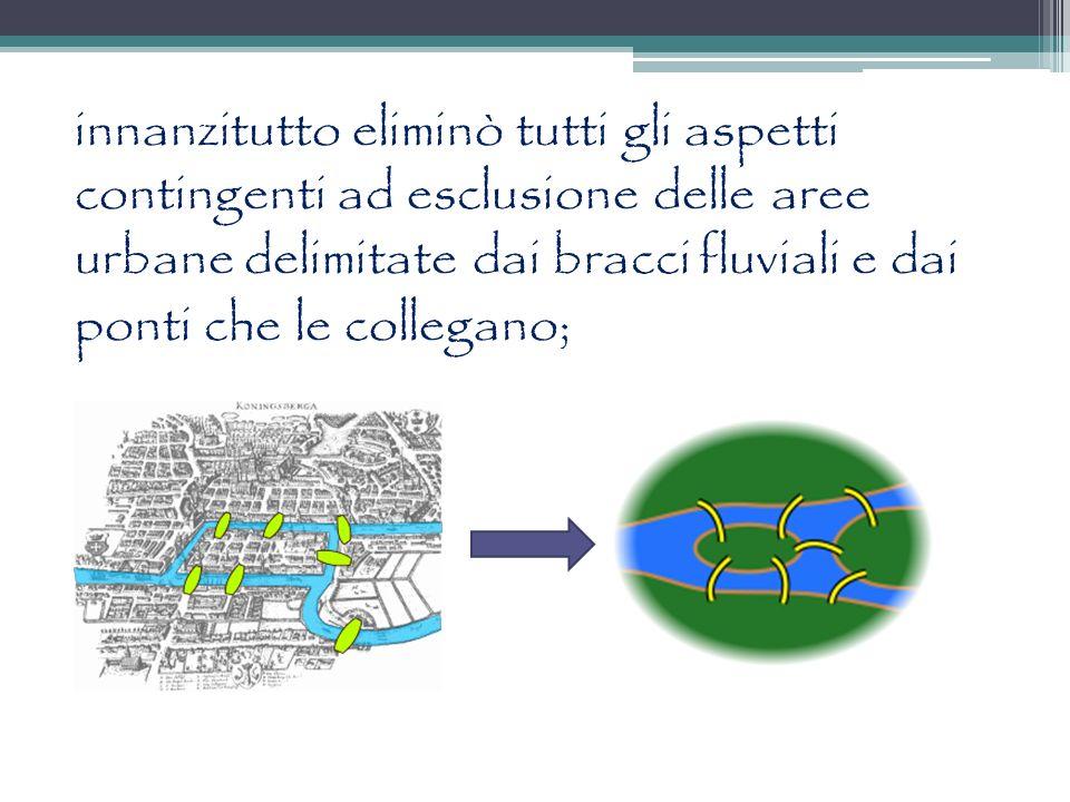 innanzitutto eliminò tutti gli aspetti contingenti ad esclusione delle aree urbane delimitate dai bracci fluviali e dai ponti che le collegano;