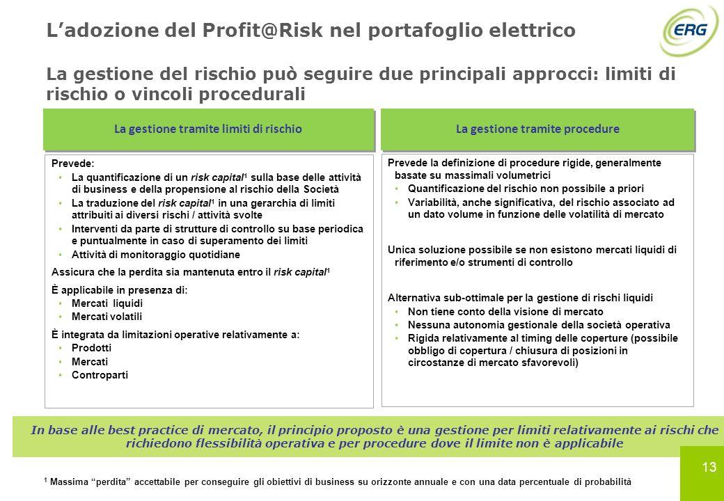 La gestione tramite limiti di rischio La gestione tramite procedure