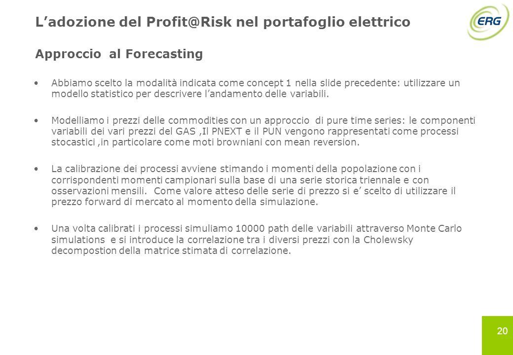 L'adozione del Profit@Risk nel portafoglio elettrico Approccio al Forecasting