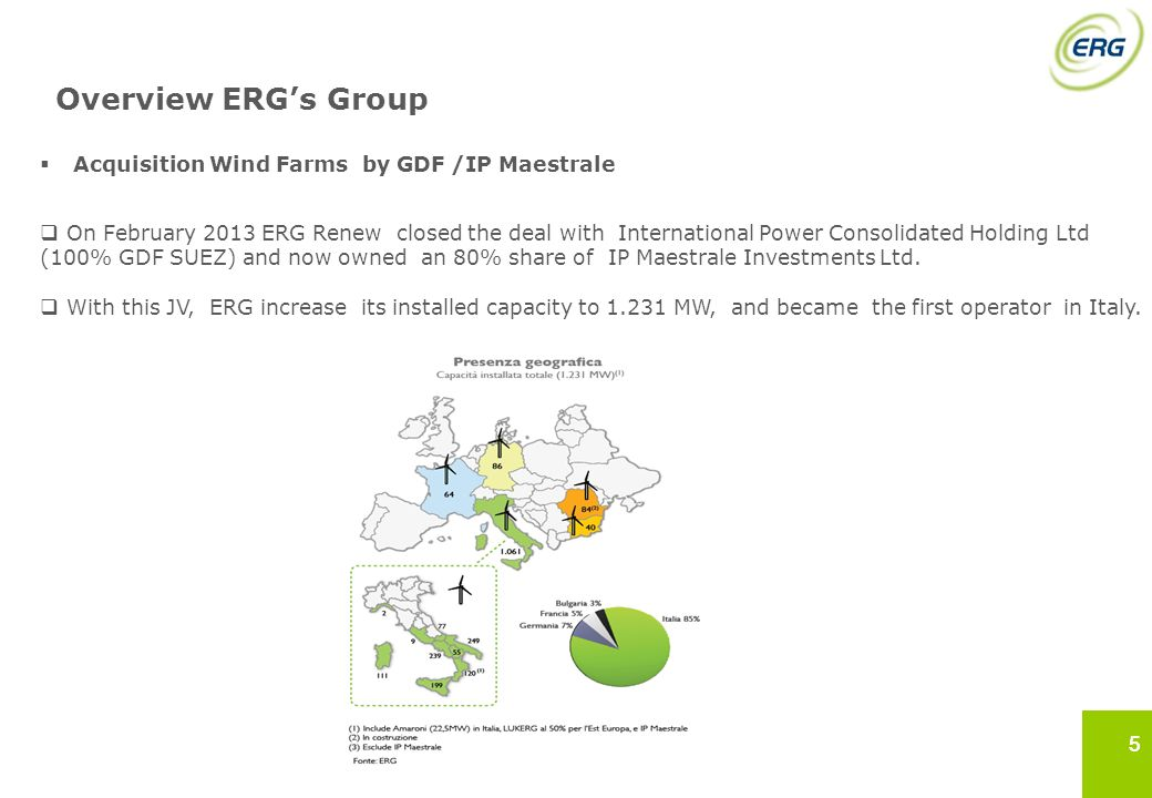 Overview ERG's Group Acquisition Wind Farms by GDF /IP Maestrale